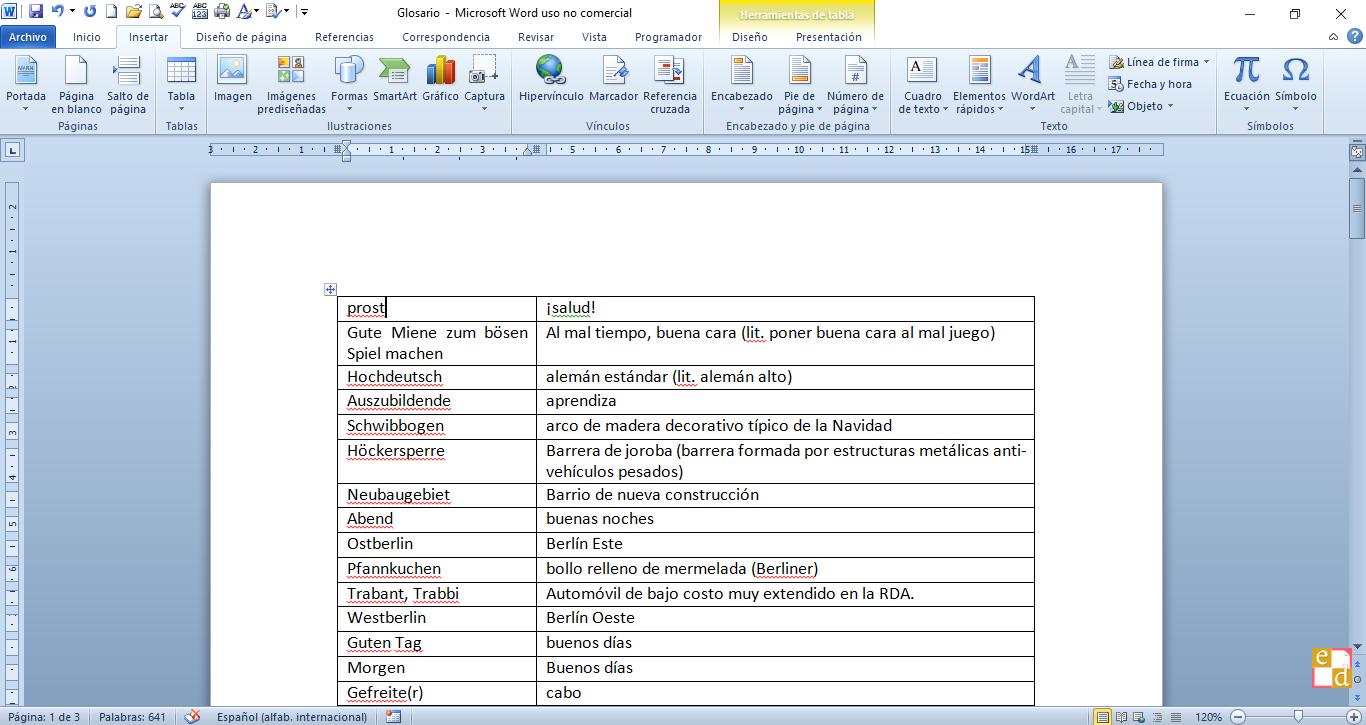 Un glosario en Microsoft Word – Esquinas Dobladas